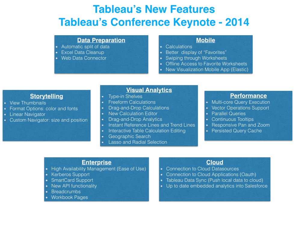 Tableau\'s New Features – Summary from Tableau Conference\'s Keynote ...