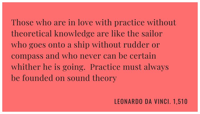 Those who are in love with practice without theoretical knowledge are like the sailor who goes onto a ship without rudder or compass and who never can be certain whither he is going. Pra
